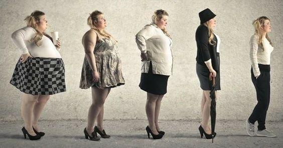 Obezite Cerrahisi Sonrası Aşırı Yemeyi Önleyen 10 Beslenme Tüyosu